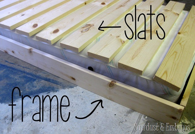 Building a toddler bed {Sawdust and Embryos}