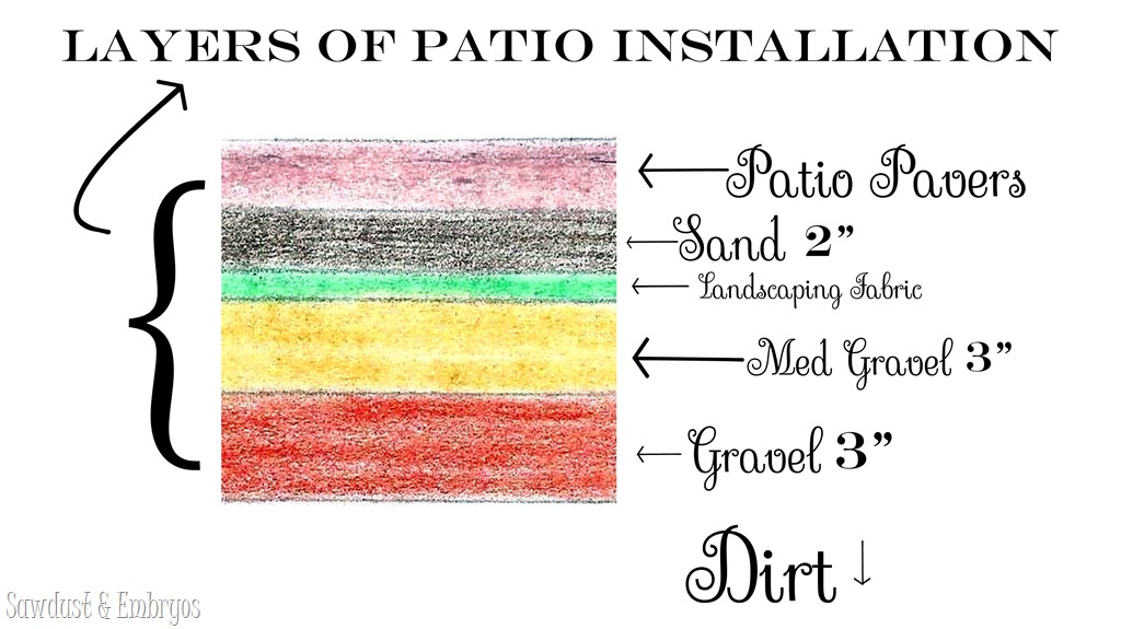 Patio Installation Part 1 Reality Daydream
