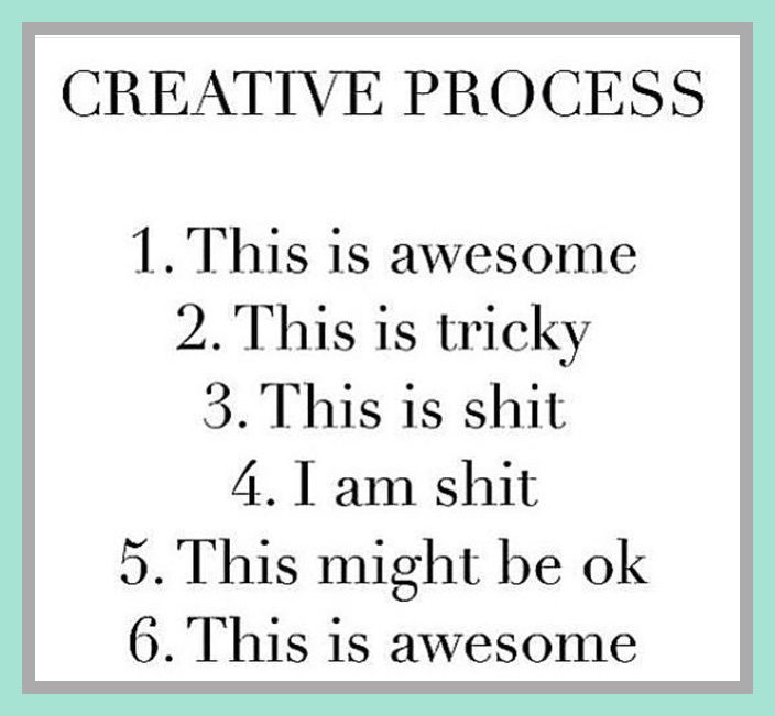 Sounds about right! THE CREATIVE PROCESS