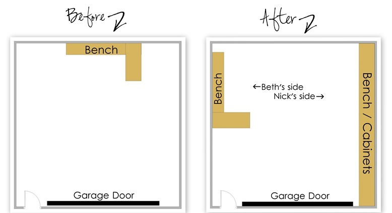 Garage Configuration {Sawdust and Embryos}